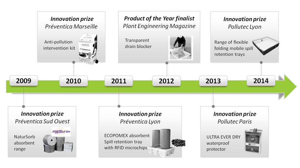 innovation-1024x576